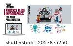business concept for internet... | Shutterstock .eps vector #2057875250