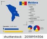 moldova infographic vector... | Shutterstock .eps vector #2058954506
