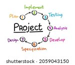 project mind map process ... | Shutterstock .eps vector #2059043150