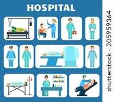 medical hospital ambulance... | Shutterstock .eps vector #205959364