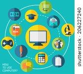 modern flat vector computer... | Shutterstock .eps vector #206227240