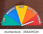 risk indicator dash board | Shutterstock . vector #206339224