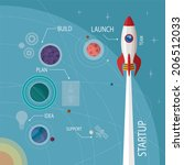 vector concept of start up new... | Shutterstock . vector #206512033