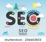 seo infographic | Shutterstock .eps vector #206663833