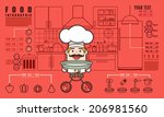 info graphic food  chef ... | Shutterstock .eps vector #206981560