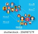 social networking people... | Shutterstock .eps vector #206987179