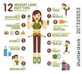 12 weight loss diet tips... | Shutterstock .eps vector #207335053