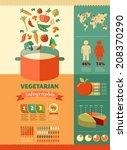 vegetarian and vegan  veganism... | Shutterstock .eps vector #208370290