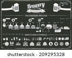alcohol,automation,barley,beer,beer icons,beer infographics,beer signs,beer symbols,belt,black,bottler,bottles,brasserie,brew,brewer