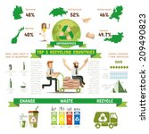 recycle infographic  top five... | Shutterstock .eps vector #209490823