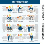 one engineer worker... | Shutterstock .eps vector #210287548