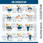 one engineer worker... | Shutterstock .eps vector #210287548