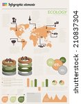 ecology infographics collection ... | Shutterstock .eps vector #210837304