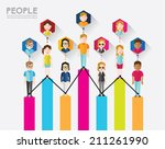 different social groups of...
