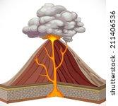 diagram of volcano isolated on...   Shutterstock .eps vector #211406536