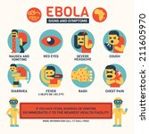 ebola symptoms and signs... | Shutterstock .eps vector #211605970