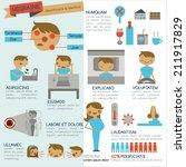migraine infographic  | Shutterstock .eps vector #211917829