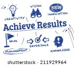 achieve results. chart with... | Shutterstock . vector #211929964