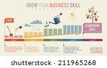 growth business skill... | Shutterstock . vector #211965268