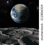 Earth And Moon The Moon Orbit...