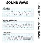 anatomía,cadena,dirección,electromagnética,electrónica,emite,frecuencia,a continuación,intervalo,pulso,receptor,devuelve,sentidos,destino,transmisor