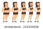 Stages Of Weight Loss Of A...