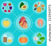 infographics of food for... | Shutterstock . vector #213543973