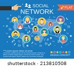 social network computer users... | Shutterstock . vector #213810508