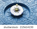 Zodiac Plate With Astrology...