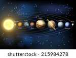 An Illustration Of The Planets...