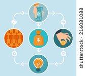 vector crowdfunding concept in... | Shutterstock .eps vector #216081088