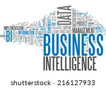Word Cloud With Business...
