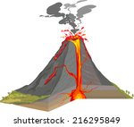 cross section of volcano | Shutterstock .eps vector #216295849