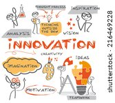 innovation concept. chart with... | Shutterstock .eps vector #216469228