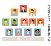 project team organization chart ... | Shutterstock .eps vector #216930076