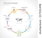 delivery process infographic.... | Shutterstock .eps vector #217231498