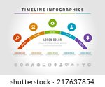 time line infographic and icons ... | Shutterstock .eps vector #217637854
