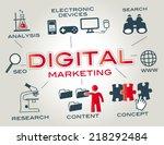 digital marketing is marketing... | Shutterstock . vector #218292484