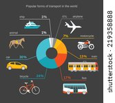 transportation infographics  ... | Shutterstock .eps vector #219358888