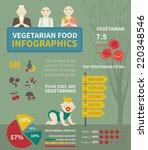 vegetarian food infographics 09 | Shutterstock .eps vector #220348546