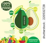 Avocado  Infographics. Fruits...