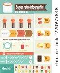 sugar of infographic | Shutterstock .eps vector #220979848