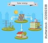 solar energy panels scheme  | Shutterstock .eps vector #222002338