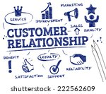 customer relationship concept.... | Shutterstock .eps vector #222562609