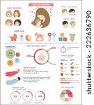 detailed vector baby... | Shutterstock .eps vector #222636790