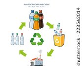 life cycle of plastic bottle... | Shutterstock .eps vector #223562014