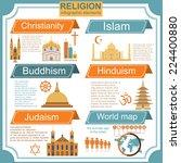religion infographics. vector... | Shutterstock .eps vector #224400880