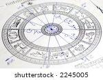 horoscope wheel chart blured on ... | Shutterstock . vector #2245005