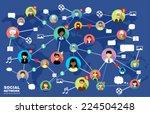 social networks. internet...   Shutterstock .eps vector #224504248