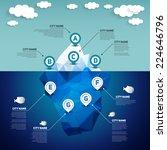 iceberg infographic  vector... | Shutterstock .eps vector #224646796